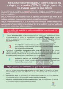 Οδηγίες προστασίας της δημόσιας υγείας
